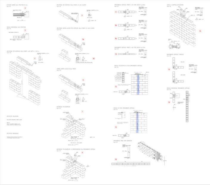 Cubo | La fase di progettazione